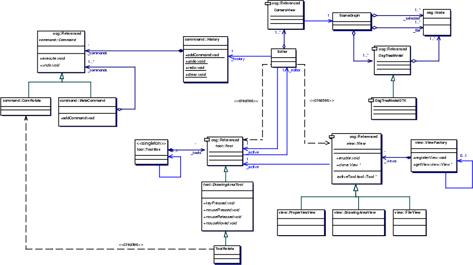 class diagrams this is the most general class diagram  it avoids many concrete classes to easily view the entire model  you can   both in png or pdf